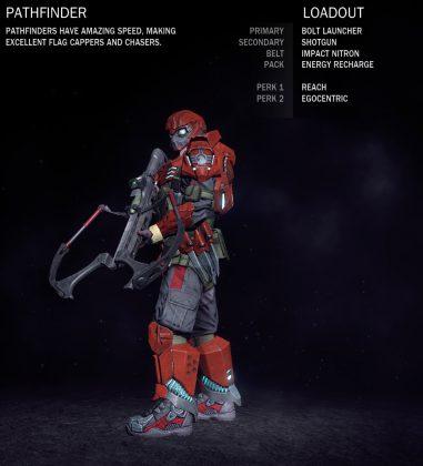 Blood Eagle Pathfinder